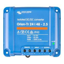 Modular fuse holder for MEGA-fuse